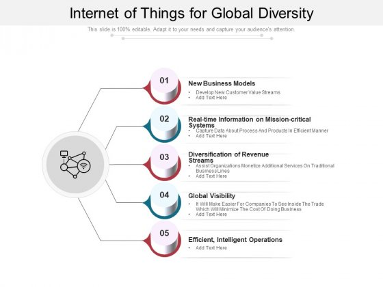 Internet Of Things For Global Diversity Ppt PowerPoint Presentation Icon Backgrounds PDF