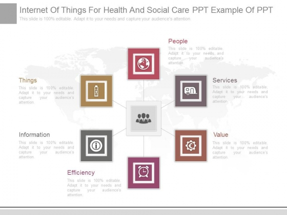 Internet Of Things For Health And Social Care Ppt Example Of Ppt