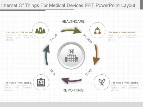 Internet Of Things For Medical Devices Ppt Powerpoint Layout