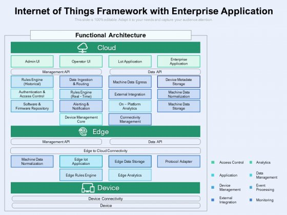 Internet Of Things Framework With Enterprise Application Ppt PowerPoint Presentation Slides Images