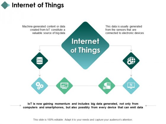 Internet Of Things Gear Technology Ppt PowerPoint Presentation Styles Visuals