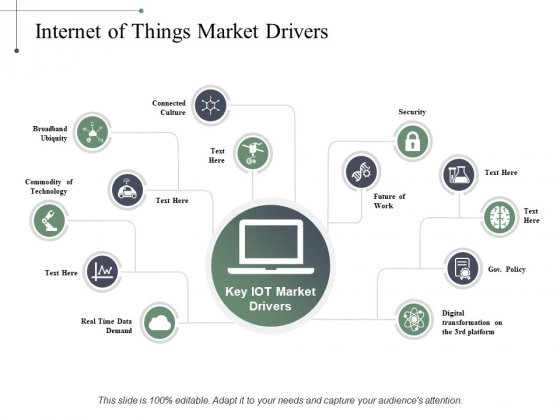Internet Of Things Market Drivers Ppt PowerPoint Presentation Show Files