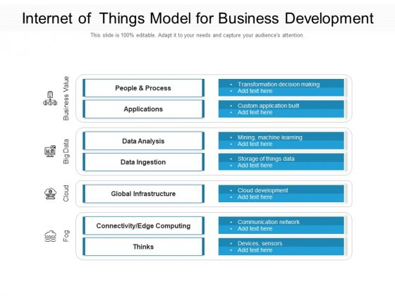 Internet Of Things Model For Business Development Ppt PowerPoint Presentation Gallery Examples PDF