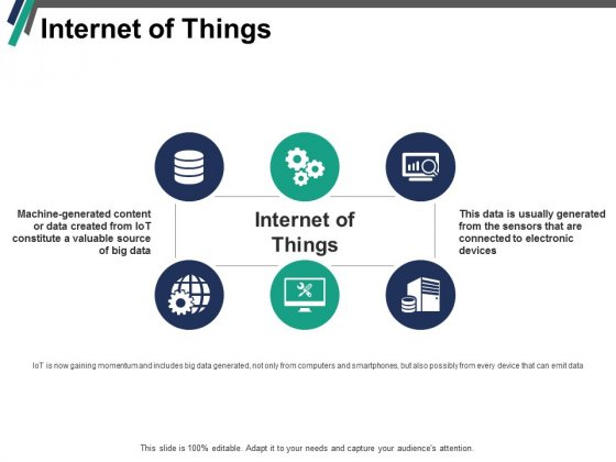 Internet Of Things Ppt PowerPoint Presentation Icon Outfit