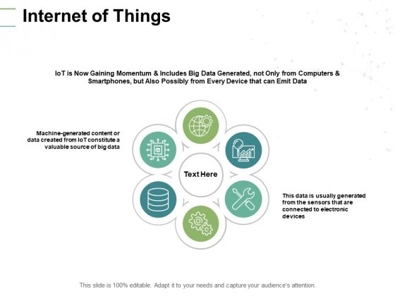 Internet Of Things Process Ppt PowerPoint Presentation Ideas Topics