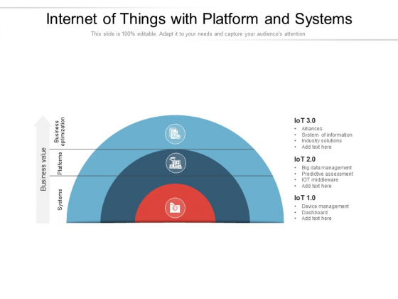 Internet Of Things With Platform And Systems Ppt PowerPoint Presentation File Ideas PDF