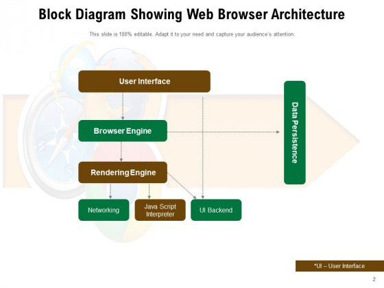 Internet_Service_Provider_Comparison_Price_Ppt_PowerPoint_Presentation_Complete_Deck_Slide_2