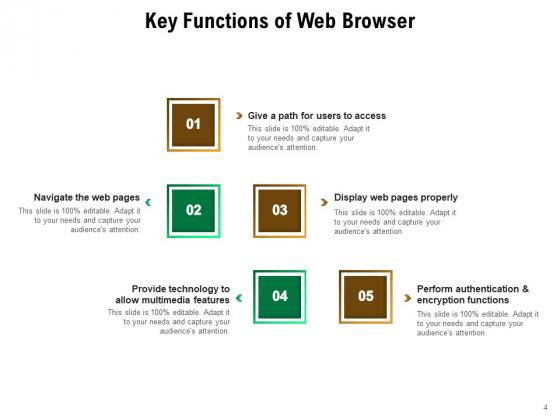 Internet_Service_Provider_Comparison_Price_Ppt_PowerPoint_Presentation_Complete_Deck_Slide_4