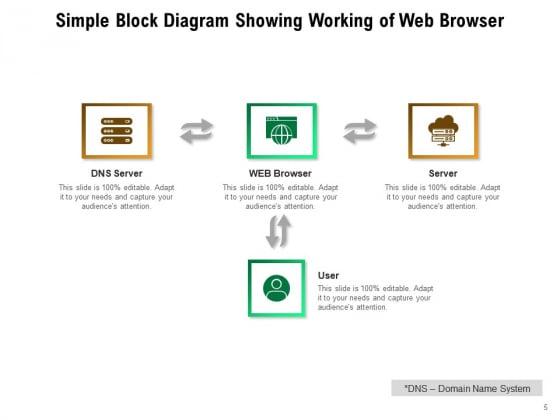 Internet_Service_Provider_Comparison_Price_Ppt_PowerPoint_Presentation_Complete_Deck_Slide_5