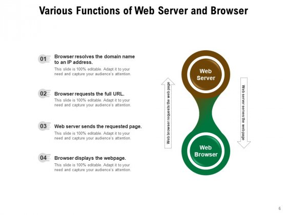 Internet_Service_Provider_Comparison_Price_Ppt_PowerPoint_Presentation_Complete_Deck_Slide_6