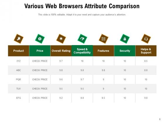 Internet_Service_Provider_Comparison_Price_Ppt_PowerPoint_Presentation_Complete_Deck_Slide_8