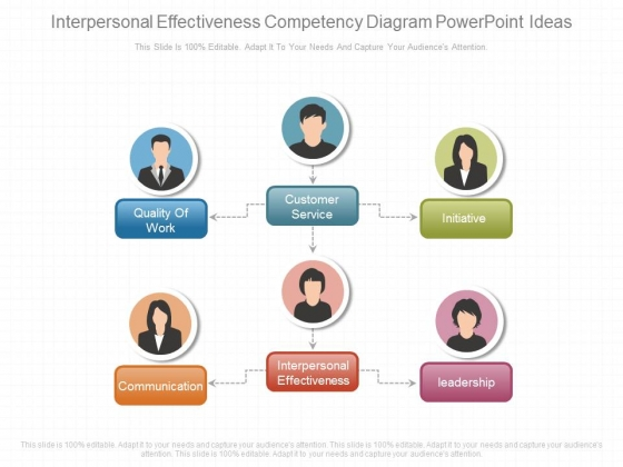 Interpersonal Effectiveness Competency Diagram Powerpoint Ideas