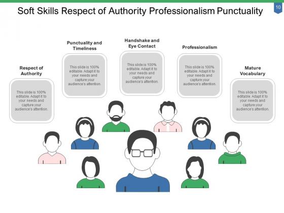 Interpersonal_Skills_Management_Leadership_Ppt_PowerPoint_Presentation_Complete_Deck_Slide_10