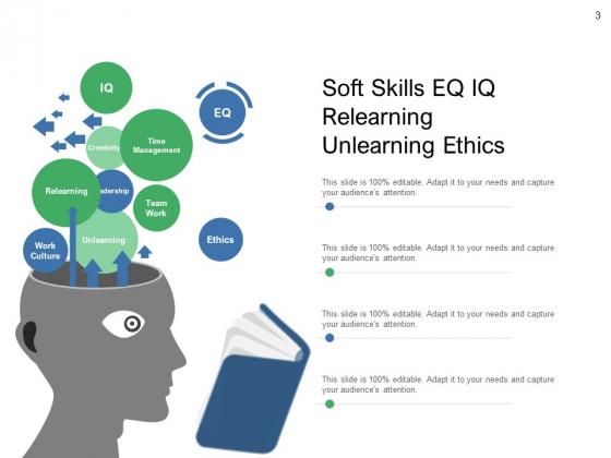 Interpersonal_Skills_Management_Leadership_Ppt_PowerPoint_Presentation_Complete_Deck_Slide_3