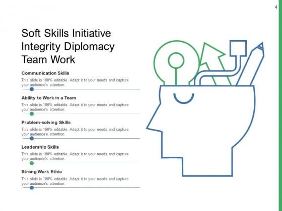 Interpersonal_Skills_Management_Leadership_Ppt_PowerPoint_Presentation_Complete_Deck_Slide_4