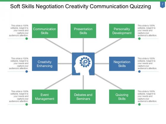 Interpersonal_Skills_Management_Leadership_Ppt_PowerPoint_Presentation_Complete_Deck_Slide_7