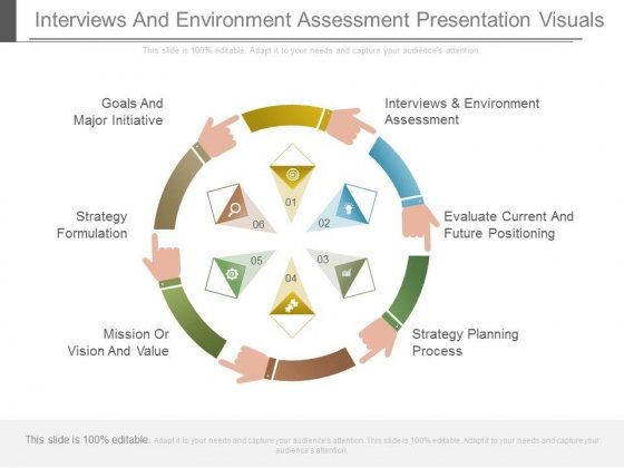 Interviews And Environment Assessment Presentation Visuals