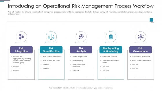 Introducing An Operational Risk Management Process Workflow Guidelines PDF