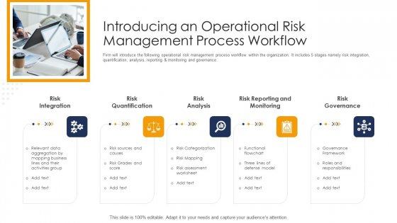 Introducing An Operational Risk Management Process Workflow Portrait PDF