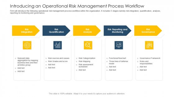 Introducing An Operational Risk Management Process Workflow Ppt Ideas Clipart PDF