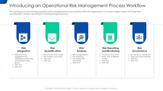 Introducing An Operational Risk Management Process Workflow Ppt Visual Aids Deck PDF