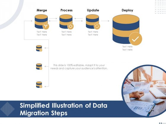 Introducing And Implementing Approaches Within Thsimplified Illustration Of Data Migration Steps Guidelines PDF