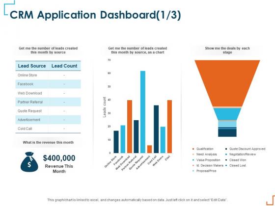 Introducing CRM Framework Within Organization CRM Application Dashboard Revenue Elements PDF