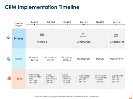 Introducing CRM Framework Within Organization CRM Implementation Timeline Ppt PowerPoint Presentation Slides Vector PDF