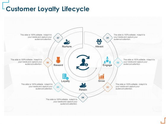 Introducing CRM Framework Within Organization Customer Loyalty Lifecycle Graphics PDF