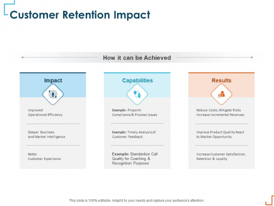 Introducing CRM Framework Within Organization Customer Retention Impact Summary PDF
