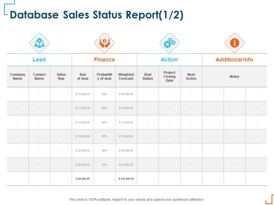 Introducing CRM Framework Within Organization Database Sales Status Report Finance Guidelines PDF