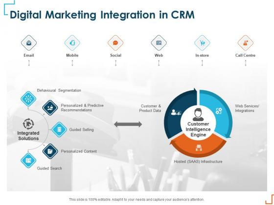 Introducing CRM Framework Within Organization Digital Marketing Integration In CRM Topics PDF