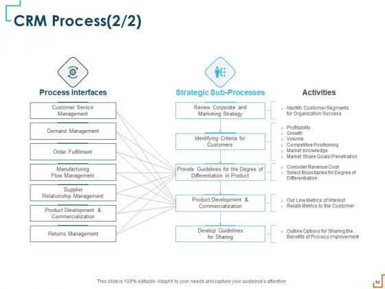 Introducing_CRM_Framework_Within_Organization_Ppt_PowerPoint_Presentation_Complete_Deck_With_Slides_Slide_10