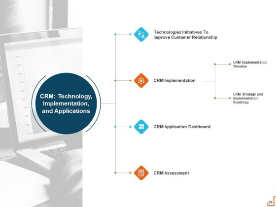 Introducing_CRM_Framework_Within_Organization_Ppt_PowerPoint_Presentation_Complete_Deck_With_Slides_Slide_29