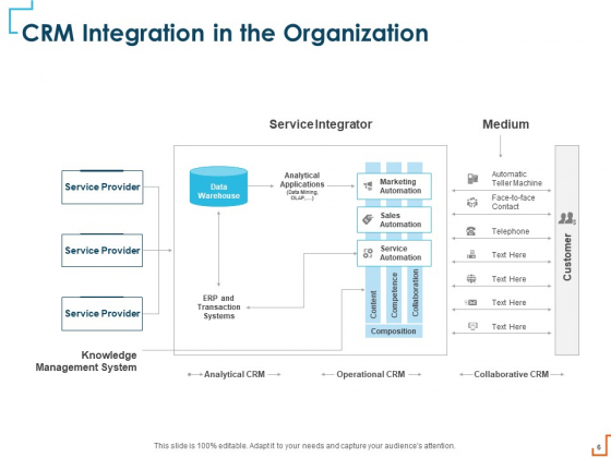 Introducing_CRM_Framework_Within_Organization_Ppt_PowerPoint_Presentation_Complete_Deck_With_Slides_Slide_6