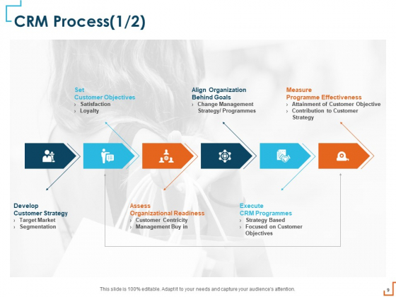 Introducing_CRM_Framework_Within_Organization_Ppt_PowerPoint_Presentation_Complete_Deck_With_Slides_Slide_9