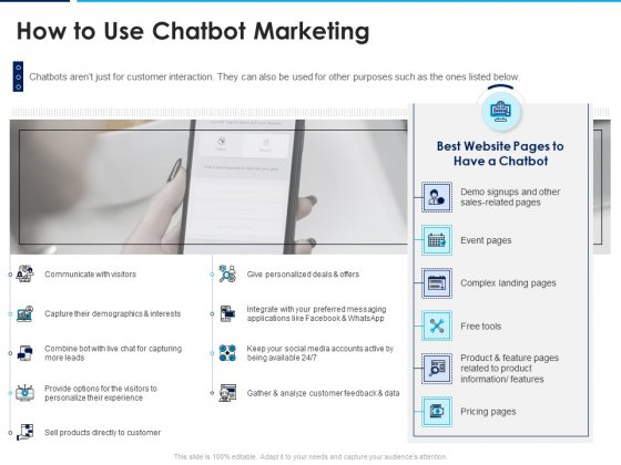 Introducing Inbound Marketing For Organization Promotion How To Use Chatbot Marketing Icons PDF