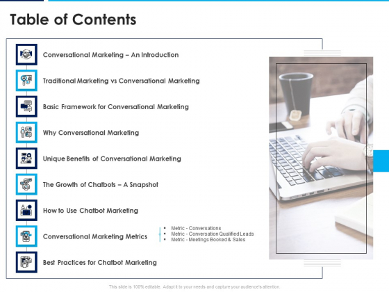 Introducing Inbound Marketing For Organization Promotion Table Of Contents Pictures PDF