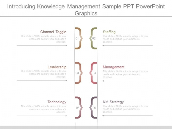Introducing Knowledge Management Sample Ppt Powerpoint Graphics