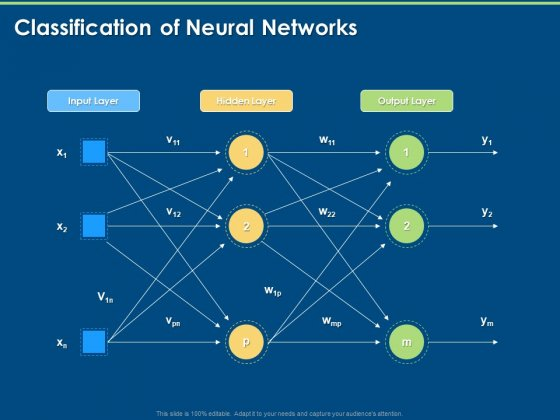 Introduction_And_Implementing_Deep_Learning_Classification_Of_Neural_Networks_Ppt_Slides_Portrait_PDF_Slide_1
