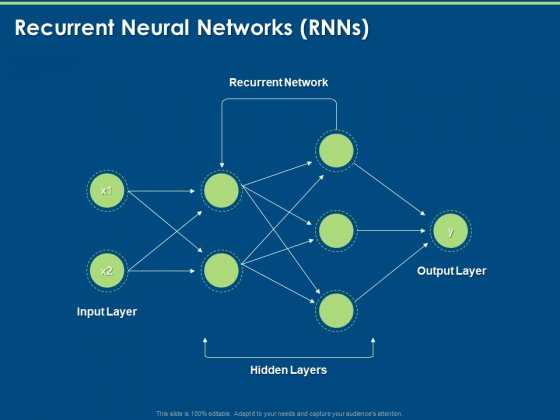 Introduction_And_Implementing_Deep_Learning_Recurrent_Neural_Networks_RNNS_Ppt_Summary_Ideas_PDF_Slide_1