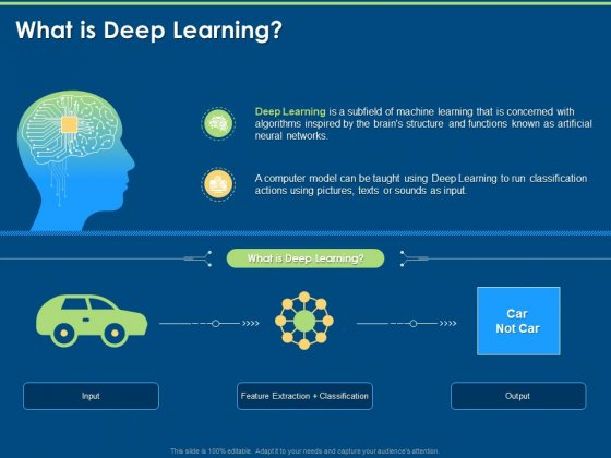 Introduction And Implementing What Is Deep Learning Ppt Inspiration File Formats PDF