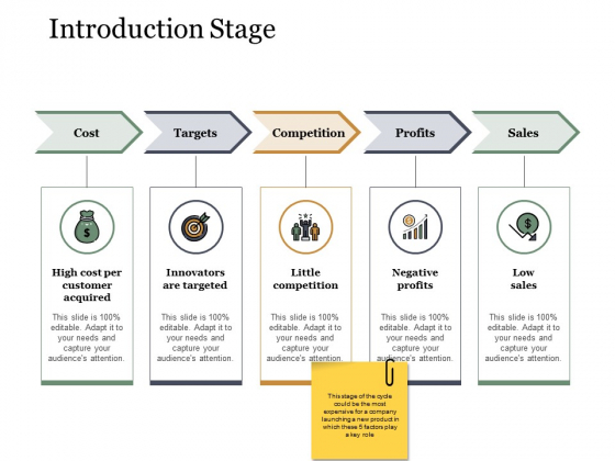Introduction Stage Ppt PowerPoint Presentation Infographic Template Guide