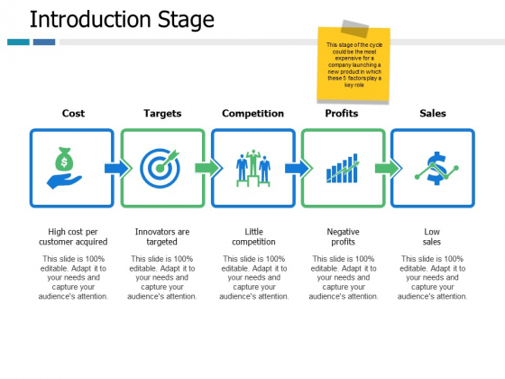 Introduction Stage Ppt PowerPoint Presentation Infographic Template Infographic Template