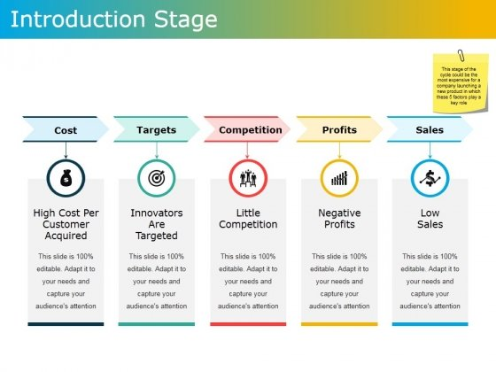 Introduction Stage Ppt PowerPoint Presentation Model Mockup