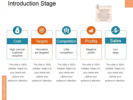 Introduction Stage Ppt PowerPoint Presentation Model Objects