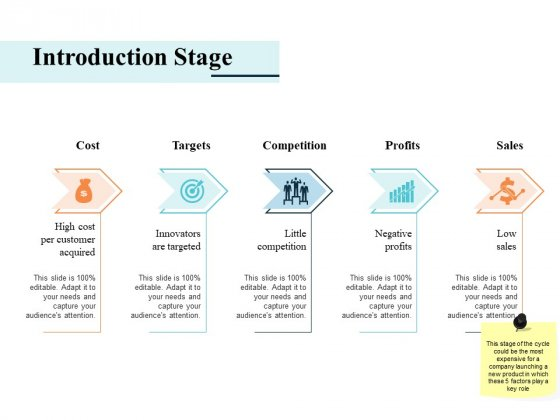Introduction Stage Ppt PowerPoint Presentation Outline Guide