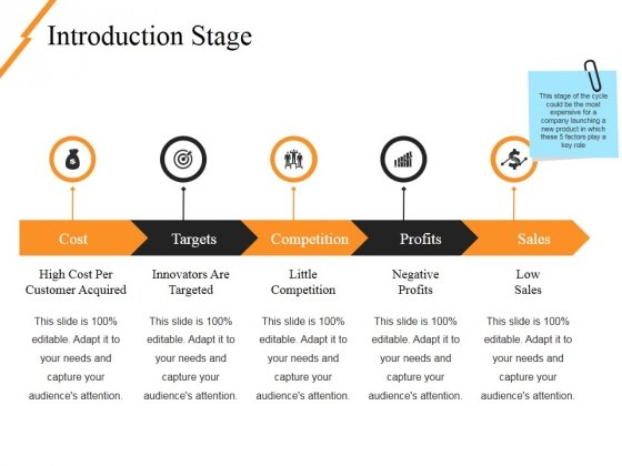 Introduction Stage Ppt PowerPoint Presentation Outline Smartart