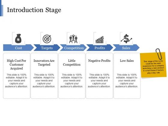 Introduction Stage Ppt PowerPoint Presentation Styles Portfolio