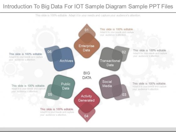 Introduction To Big Data For Iot Sample Diagram Sample Ppt Files